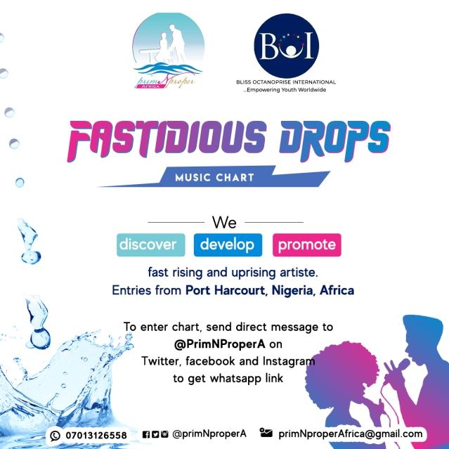 Fastidious_drops